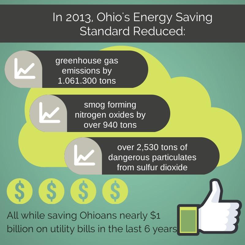 oec clean energy infographic