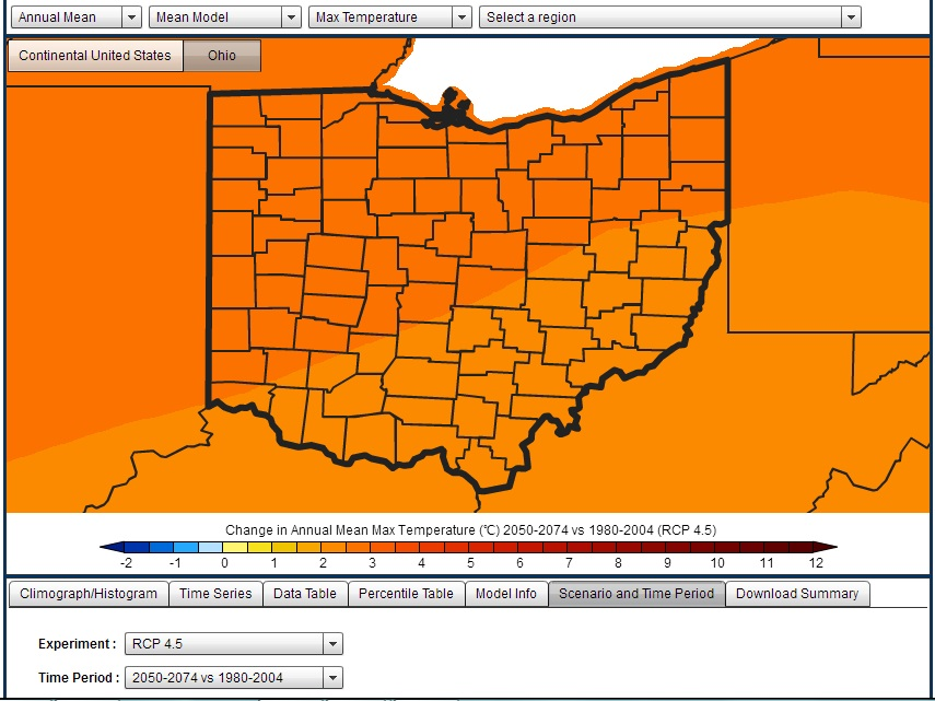 temperature increases ohio mid-range scenario