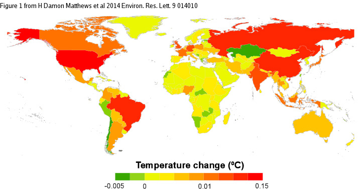 national global warming share