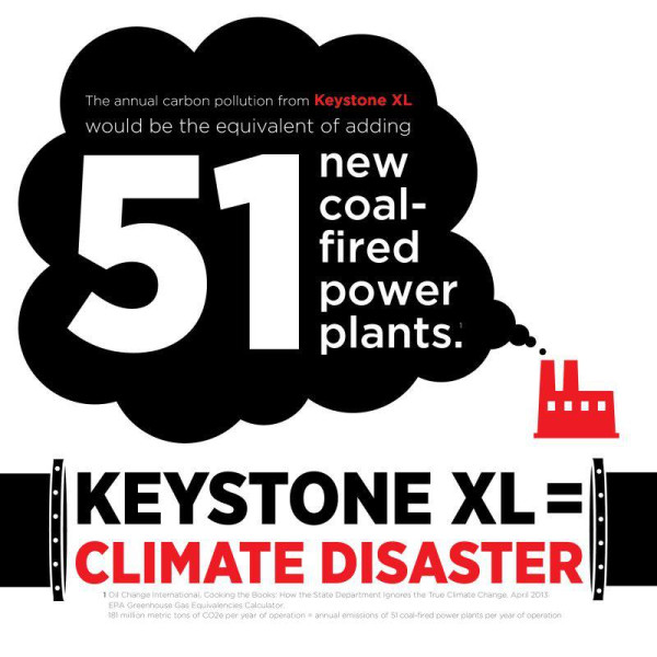 keystone xl 51 coal power plants