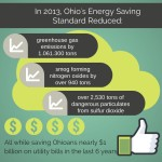 oec clean energy infographic