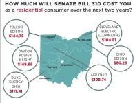 sb 310 costs