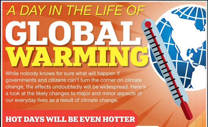 day in the life of global warming