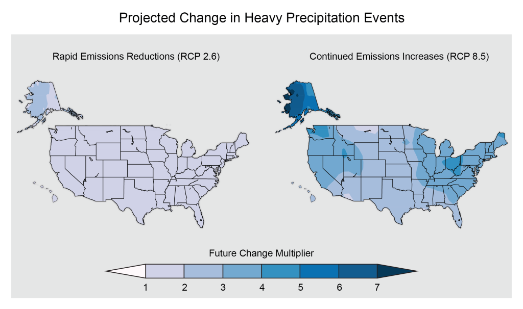 extreme precipitation events projections